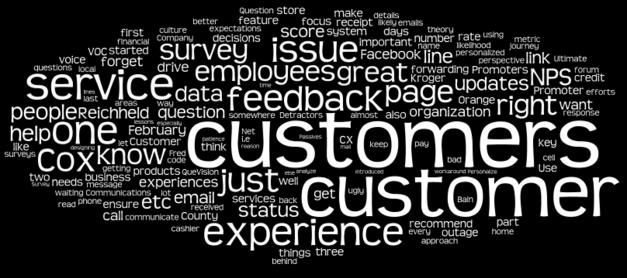 Kundenorientierung Wordle