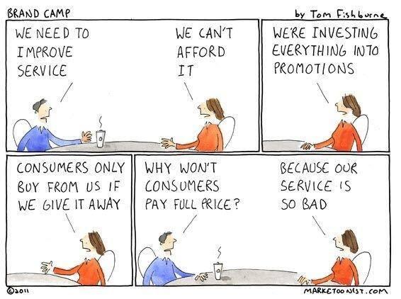 Kundenservice vs Vertrieb