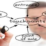 Wo findet Kundenbindung statt?